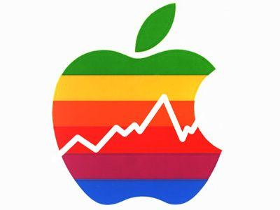 11.12 - Apple finally recovered lost positions